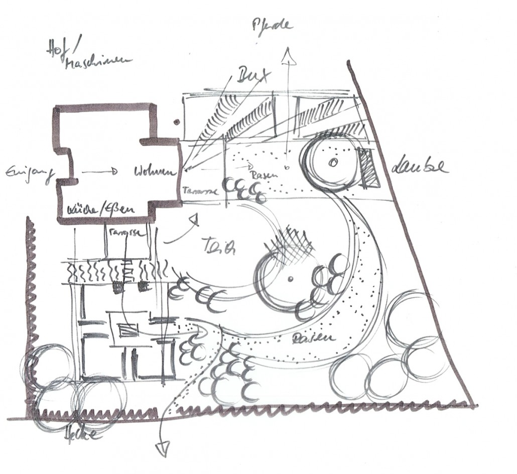 cottage garten pflanzplan – deepkiss, Hause und Garten