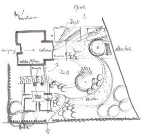 Skribble oder Konzept - das ist die Grobplanung und Einteilung des Gartenraums