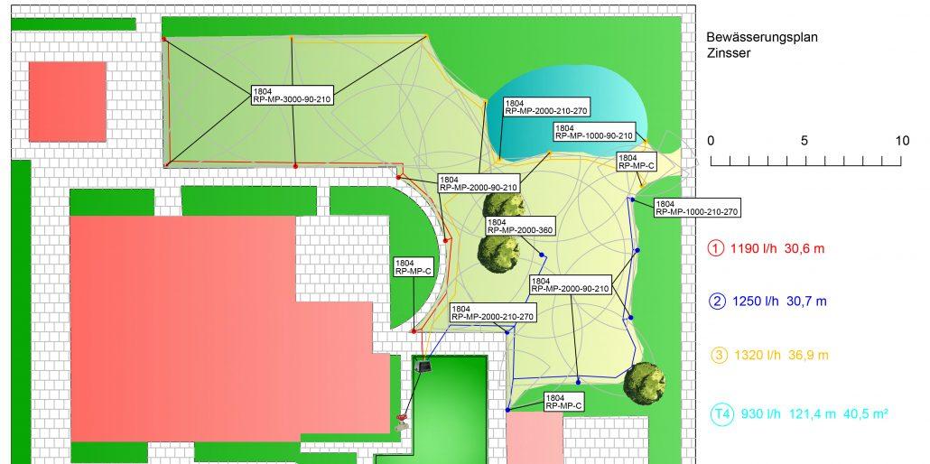 Gartenbewässerung Planen bewässerungsplanung zinsser gartengestaltung schwimmteiche und